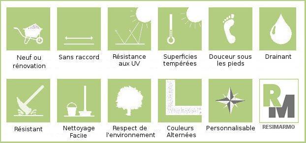 Plaquette caractéristiques RESIMARMO
