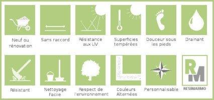 Les caractéristiques du granulat de marbre RESIMARMO - Plaquette Caractéristiques RESIMARMO