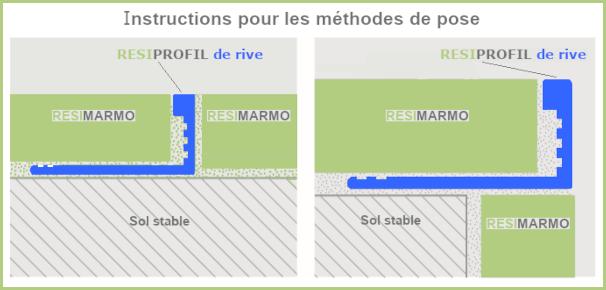 Profilés aluminium de rive - RESIPROFIL
